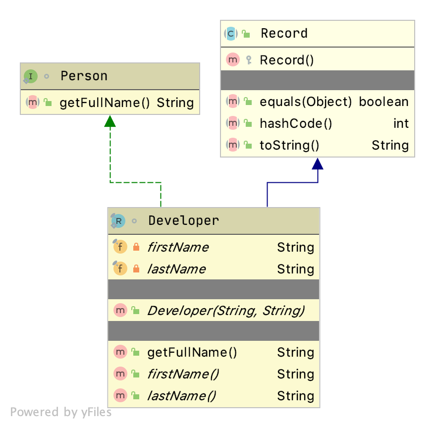 Record workflow
